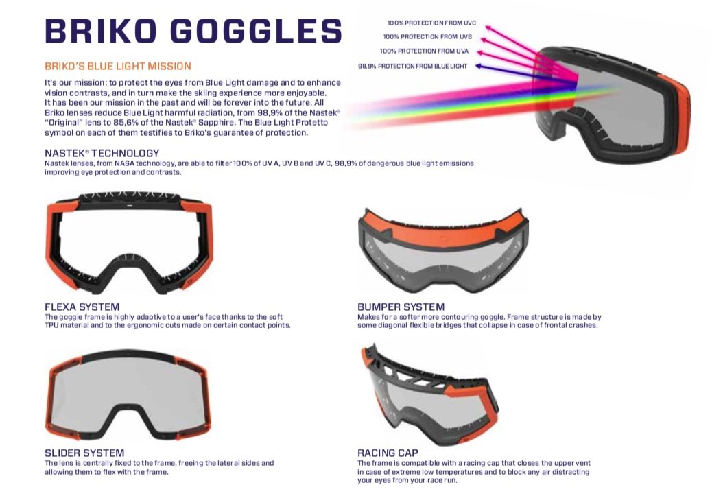 Briko Goggle Technology