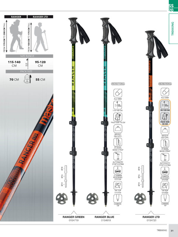 NEW Ranger trekking poles by Masters on World Cup Ski Shop 2